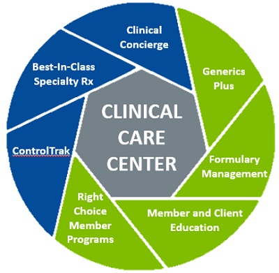 Clinical Care Center Image